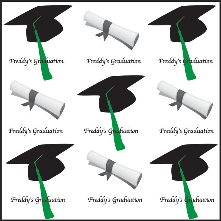 Image result for Graduation Banners